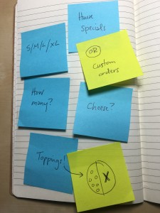 Several Post-It notes illustrating the brainstorming process behind the order form including sizes, amounts, toppings, and custom pizzas.