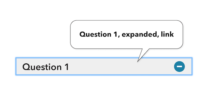 The first show/hide link of frequently asked questions section has a visual highlight around it, indicating that it has keyboard focus. There is now a speech bubble above with the text, 'Question 1, expanded, link'.