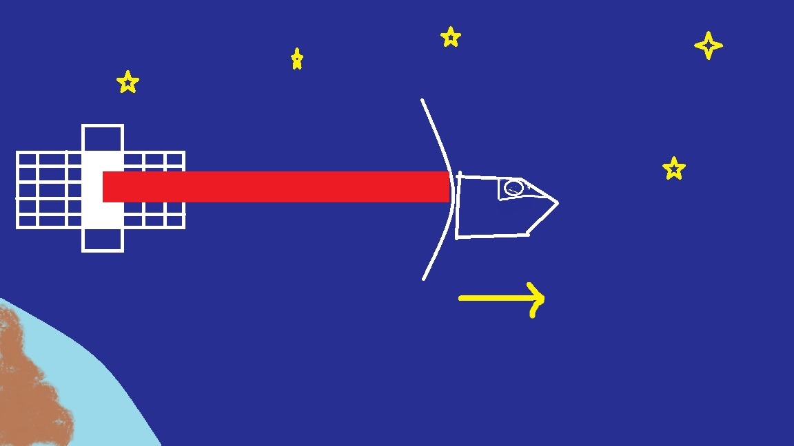 An MS Paint illustration of the solar sail model, which has a small compartment for people and a large solar sail driven by a laser.